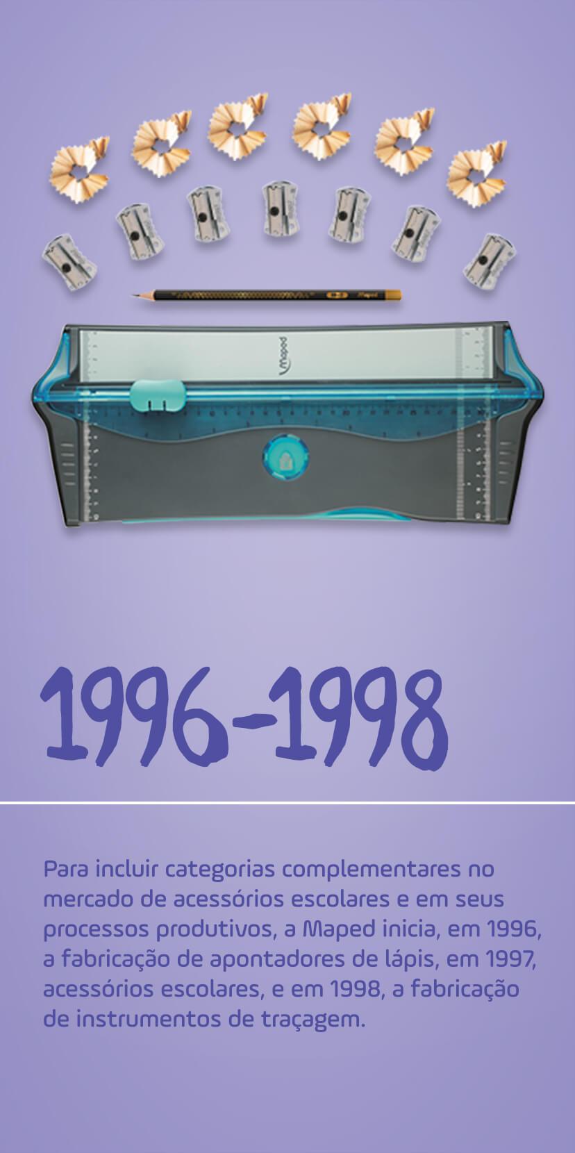 04 mobile 1996 1998