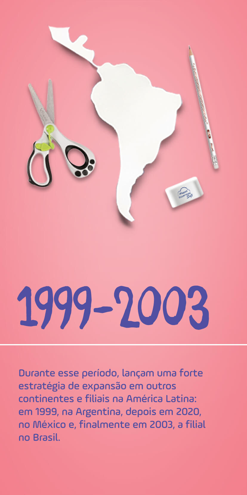 05 mobile 1999 2003